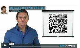 iPad Lessons | QR Codes in the 21st Century | Scoop.it
