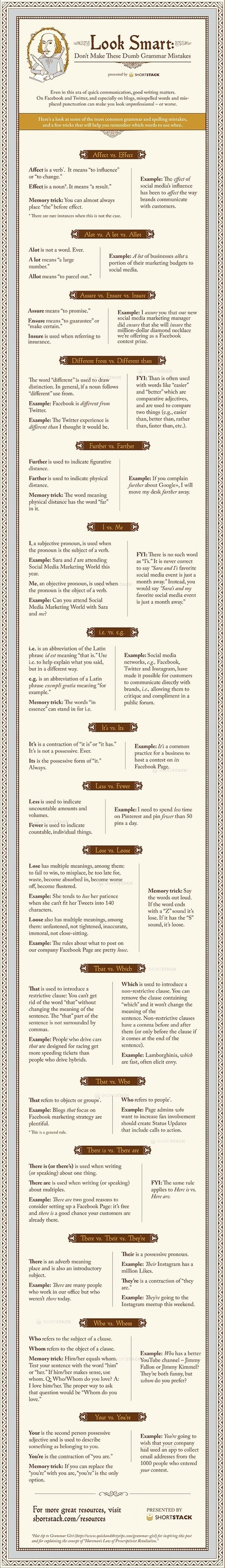 Look Smart: Don't Make these Dumb Writing Mistakes! - SociallyStacked | CGS Literacy, Learning and ICT | Scoop.it