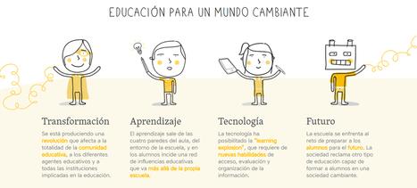 Viveros Crea SET VEINTIUNO - Desarrolla las Habilidades 21 en tu alumnado - Inevery Crea | EDUCACIÓN en Puerto TIC | Scoop.it