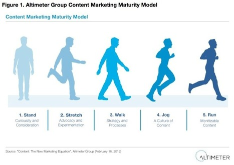Report: Content and the New Marketing Equation - Brian Solis | #Contentmarketing #SocialMediaMarketing Social-Eyes.me | Scoop.it