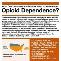 What Do Consumers and Doctors Need to Know About Opioid Dependence? | Visual.ly | Doctor Data | Scoop.it