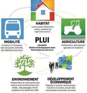PLUI: un kit d'information pour les collectivités | Développement durable en ville - initiatives urbaines | Scoop.it