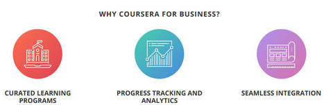 Employee development solutions | Coursera for Business | Thinking About It | Scoop.it