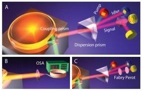 Quantum Rainbow Photon Gun Unveiled | Amazing Science | Scoop.it