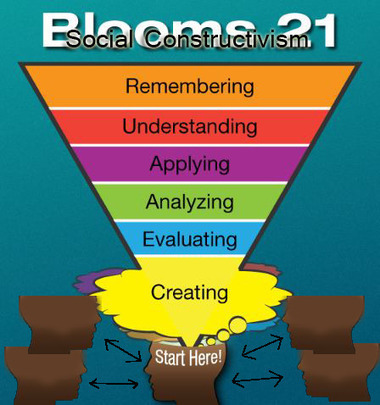 Flipping and Expanding Bloom's Taxonomy | Engaging students in the 21st century | Scoop.it