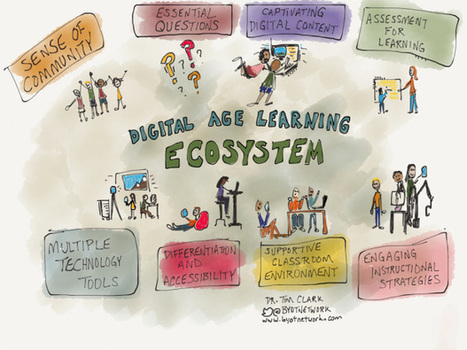 The Components of a Digital Age Learning Ecosystem | leading and learning | Scoop.it