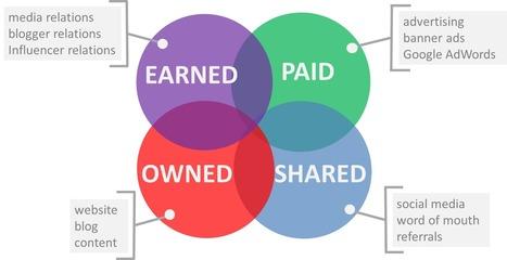 Le marketing efficace, ça prend du temps! | Tourisme et marketing digital | Scoop.it