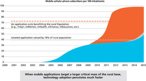 Accelerating the Mobile Impact - The relationship between mobility and GDP | Mobile Broadband | Scoop.it