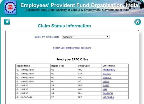 Check Your EPF Claim Status Online - PF Withdra