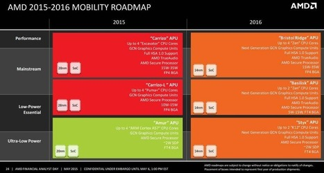 "AMD to Launch ARM Cortex A57 ""Amur"" Mobile SoCs in 2015, ARM ""K12″ Mobile SoCs in 2016 