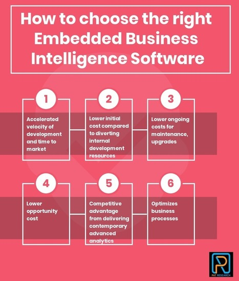 How to Select the Best Embedded Business Intell