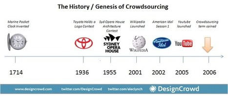Crowdsourcing is not new - The History of Crowdsourcing (1714 to 2010) | DesignCrowd CA Blog | A Social, Tech, Market, Geek addicted | Scoop.it