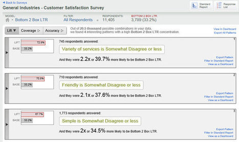 Allegiance Wants to 'Change the DNA' of Customer Experience | Digital-News on Scoop.it today | Scoop.it