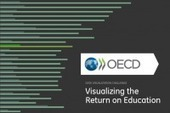 Visualize the Return on Education | Cross Border Higher Education | Scoop.it