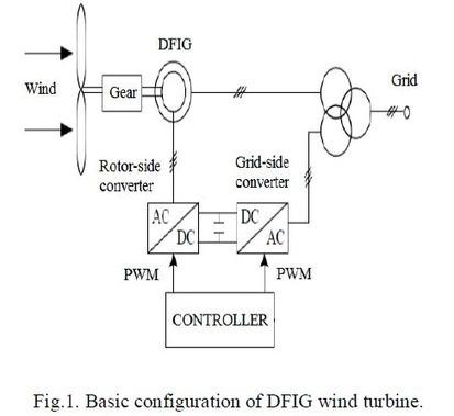 Kamasutra book pdf bangla free download razua wind power technology joshua earnest pdf 18 fandeluxe Images