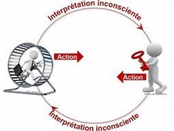 Gestion du temps : comment mettre fin aux sollicitations intempestives ?   Gestion du temps et de projets   Scoop.it