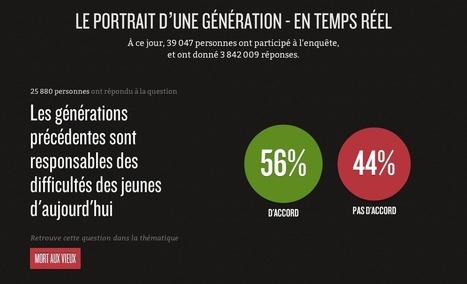 France TV dresse le portrait d'une génération | Documentaires - Webdoc - Outils & création | Scoop.it