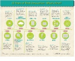 15 años de innovaciones tecnológicas #infografia#infographic | SOCIOTECNOLOGIA | Scoop.it