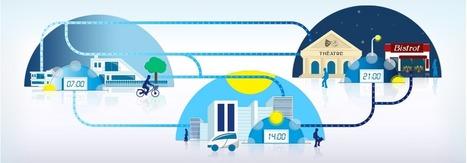 La ville, nouvel écosystème du XXIe siècle - Le blog de la mobilité partagée | INNOVATION, AVENIR & TERRITOIRE(S) | Scoop.it