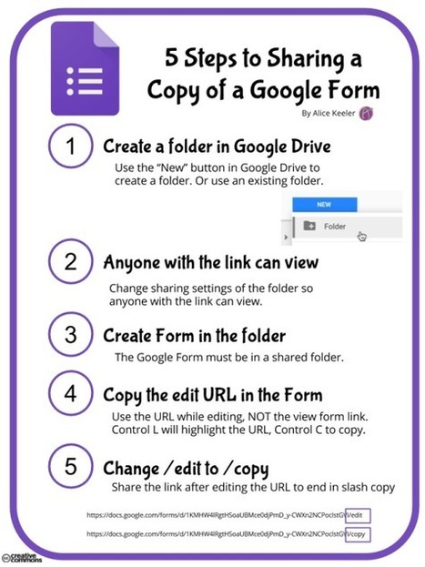5 Steps to Sharing a Copy of a Google Form - Teacher Tech | Liberating Learning with Web 2.0 | Scoop.it