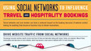 How Social Media Networks are the Ticket to Driving Travel Bookings [Infographic] | Hospitality Marketing for Innkeepers | Scoop.it