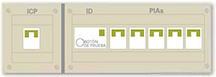 Endesa On-Line - Hogares - Seguridad y protección - Luz | energía tibt | Scoop.it