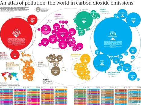 Breathingearth - CO2, birth & death rates by country, simulated real-time   Geography   Scoop.it