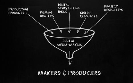 Media-Making Toolkit | Libraries | Scoop.it
