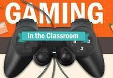 How To Use The 4 Gamer Types to Help Your Students Collaborate | WEB 2.0 Amazing Blogs and Resources | Scoop.it