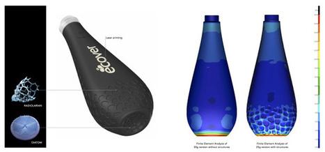 Sea Creatures Inspire Bottle Design | Biomimicry | Scoop.it