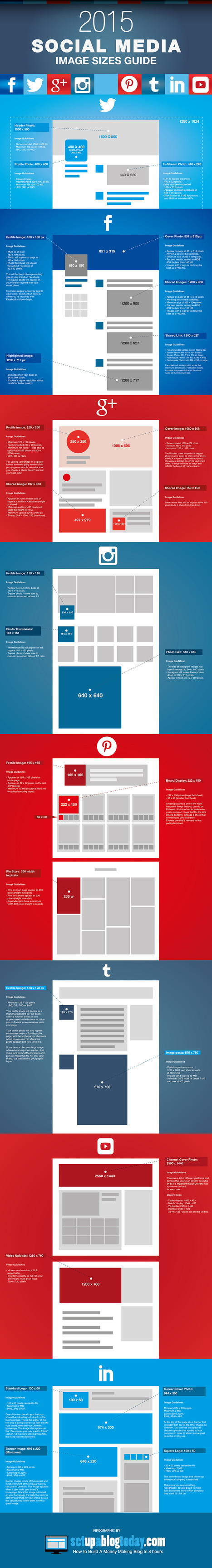 The Complete Guide to Social Media Image Sizes: 2015 (infographic) | visualizing social media | Scoop.it