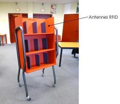Des chariots connectés à la BDF | Rat de bibliothèque | Scoop.it