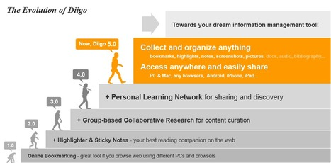 Diigo - Web Highlighter and Sticky Notes, Online Bookmarking and Annotation, Personal Learning Network. | UDL Learning Resources | Scoop.it