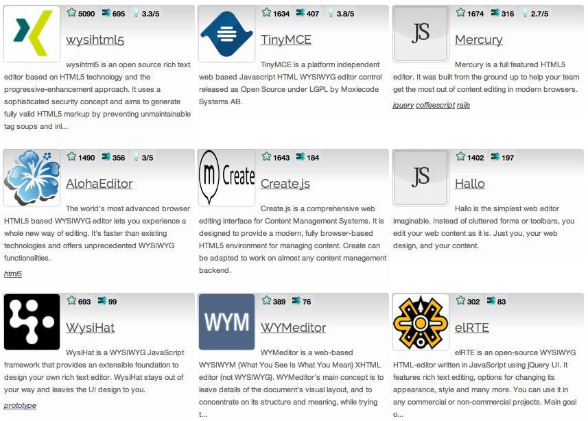 32 Javascript Wysiwyg Editors Best Scoop It