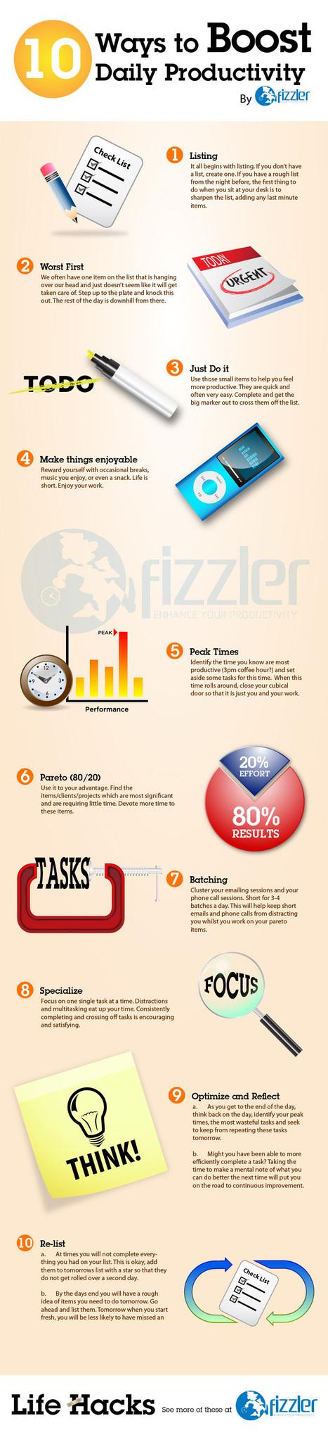 10 Ways to Boost Productivity - Lifehack | lifehacking | Scoop.it