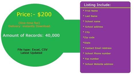 USA Schools Mailing Lists Data - VIP Email Data