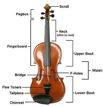 Welcome to Marc's violin world | Violins | Scoop.it