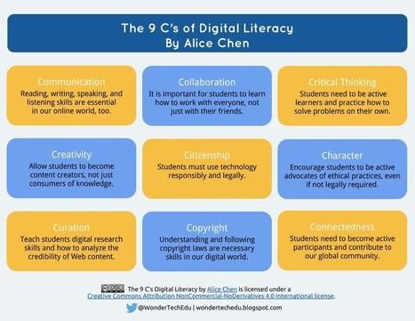 9 C's of Digital Literacy | EDUcational Chatter | Scoop.it