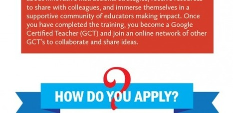 Google Teacher Academy Vs Apple Distinguished Educator Program Infographic   immersive media   Scoop.it
