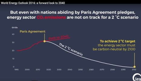 World Energy Outlook 2016 | Acteurs de la transition énergétique | Scoop.it