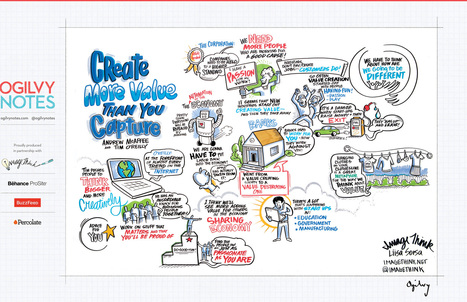 Ogilvy Notes : Create More Value Than You Capture   Amplified Events   Scoop.it