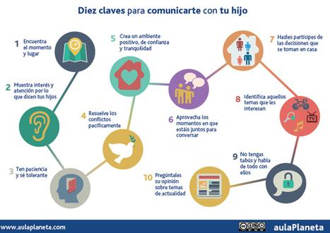 Diez claves para fomentar el diálogo en familia - aulaPlaneta | Escuela en familia | Scoop.it