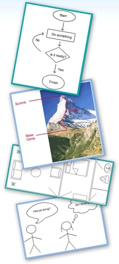 Dabbleboard - Online whiteboard for drawing & team collaboration - Interactive whiteboard software | 4C's - 10 in 10 | Scoop.it
