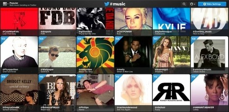 Why a Twitter Music App Will Score Well | Gadget Lab | Wired.com | Around facebook. | Scoop.it