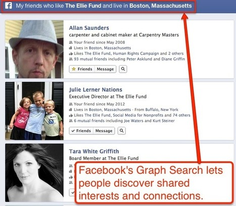 Eight Steps to Prepare Your Facebook Page for Graph Search | Managing Communities | Scoop.it