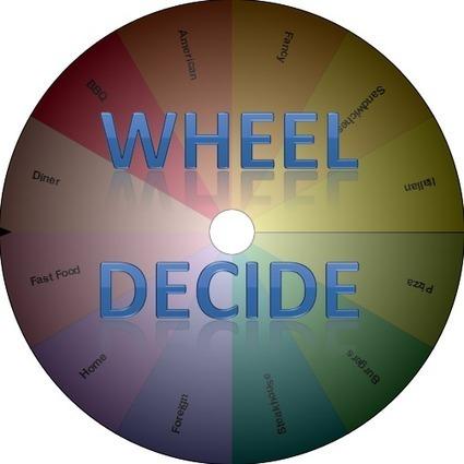Wheel Decide: Maak je eigen rad van avontuur | Nieuwsbrief H. van Schie | Scoop.it