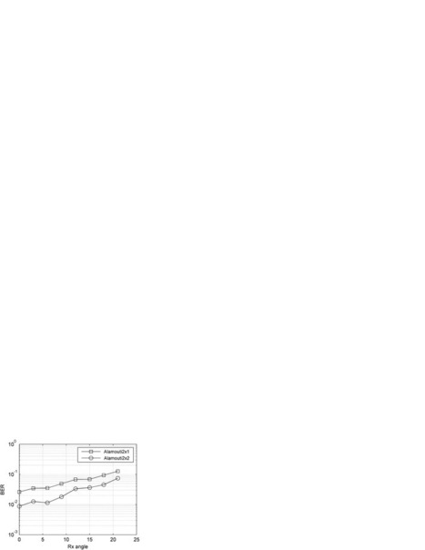 Henri charriere banco epub to 20 kingfastecom rxjava essentials ebook pdf 25 fandeluxe Image collections