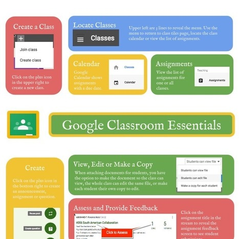 Google Classroom Essentials Infographic | PLNs for ALL | Scoop.it
