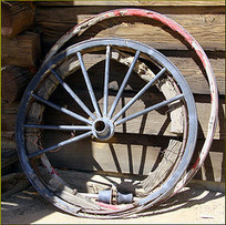 Explore, Learn, Contribute & Share: Wagon Wheel | 21st Century Research and Information Fluency | Scoop.it
