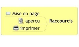 Freemind par l'exemple...: Simplifiez l'interface de Freeplane | TICE, Web 2.0, logiciels libres | Scoop.it